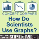 Concept Comparison: Graphs in Science (Categorical vs Numerical)