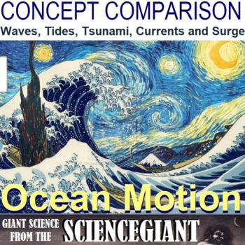 Concept Comparison: Ocean Motion - Waves, Tides, Tsunami, Currents and Surge