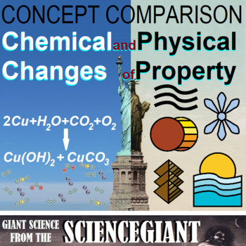Concept Comparison: Physical and Chemical Properties of Matter