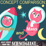 Concept Comparison: Weight, Mass, and Gravity