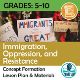 Immigration, Oppression, and Resistance: Concept Formation Lesson