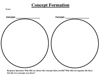 Concept Formation Lesson
