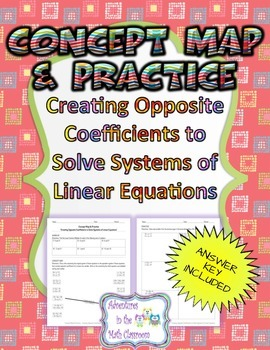 Concept Map & Practice - Creating Opposite Coefficients to Solve Systems