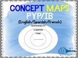 Concept Map IB/PYP/PEP/PEI (English French Spanish)