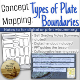 Concept Map Notes: Types of Plate Boundaries w/Essential Question Summary