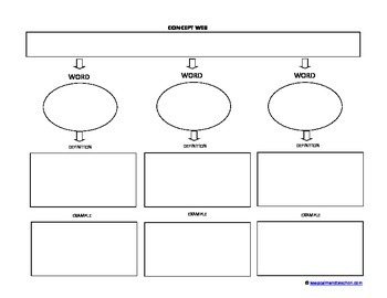 Concept Map / Web Graphic Organizer
