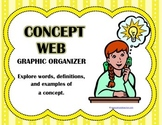Concept Map / Web Graphic Organizer