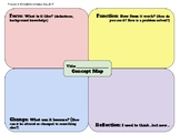 Concept Map for Reflection and Assessment