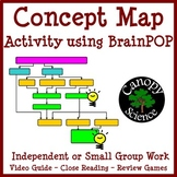 Concept Mapping Activity using BrainPOP - Free