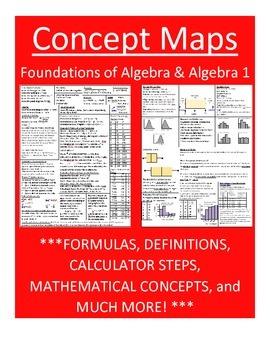 Reference Sheets: Notes, Vocab., Calculator Steps, Formulas, Definitions, & More