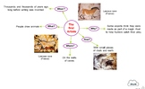 Concept Maps - The first Artists - Part 1