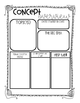 Concept Overview for Interactive Notebooks