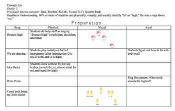 Music Concept Plan PPP Starter Pack: First Grade