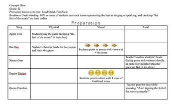 Concept Plan Starter Pack: Kindergarten