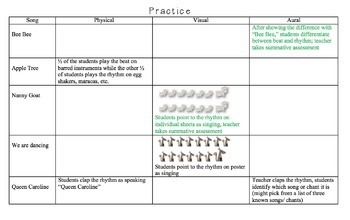 Music Concept Plan Starter Pack: Kindergarten