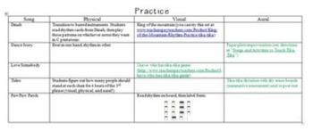 Concept Plan Starter Pack: Second Grade