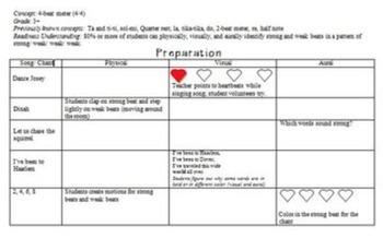 Concept Plan Starter Pack: Third Grade