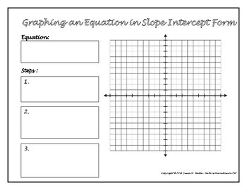 slope intercept form poster  Concept Poster:Students Create Poster, Graphing Equation in Slope Intercept  Form