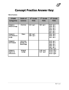 Concept Practice Answer Key
