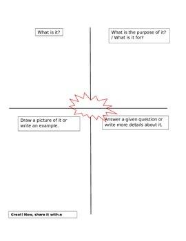 Concept/ Term chart