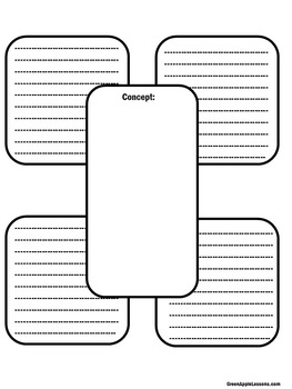 Graphic Organizers for Writing | Graphic Organizers for Reading Comprehension