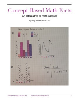 Concept-based Math Facts
