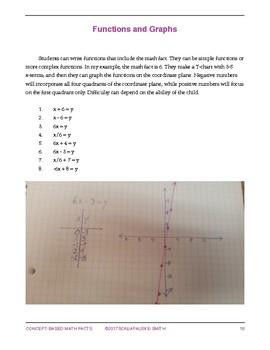 Montessori Concept-based Math Facts