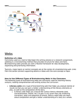 Concept mapping, mind mapping and webs