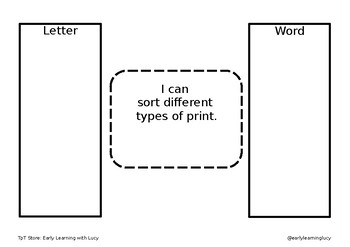 Concept of Print Sorting Task
