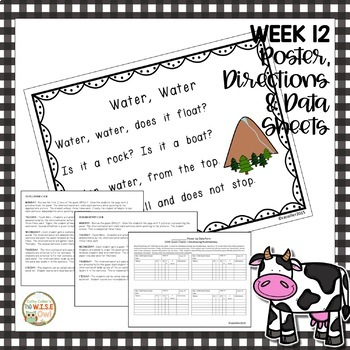 Concept of Word Intervention:  Week 12