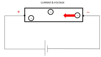 Concept of current and voltage - an easier way