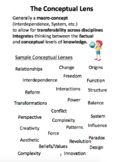 Concept or Topic Booklet with IB-PYP Resources for Teachers