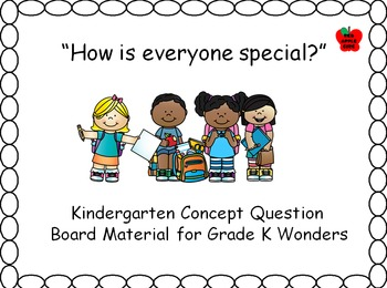 Concept question, shared writing material for the Wonders grade-k Smart Start.