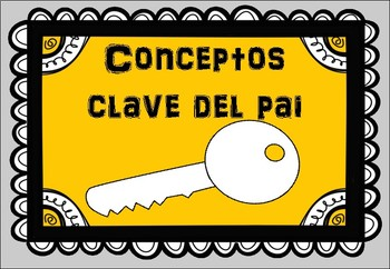 Ib resources teaching resources teachers pay teachers conceptos clave del ib ib myp key concepts in spanish fandeluxe Choice Image