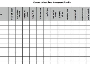 Concepts About Print - BOY Assessment Checklist