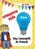 Concepts  Clés - IB PYP Key Concepts in French