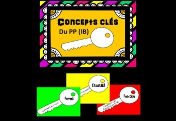 Concepts Clés du PP - IB PYP Key Concepts in French (en francais)