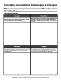 Concepts, Connections, Challenges, & Changes Graphic Organizer