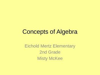 Concepts of Algebra