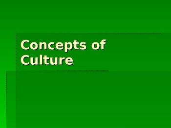 Concepts of Culture PPT
