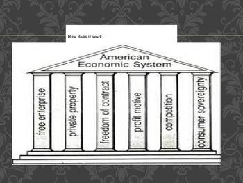Concepts of Democracy