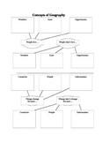 Concepts of Geography Summary Diagram