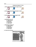 Concepts of Print Test