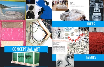 Conceptual Art in Art History - FREE POSTER