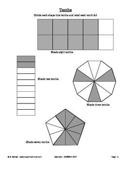Conceptual Understanding of Decimals