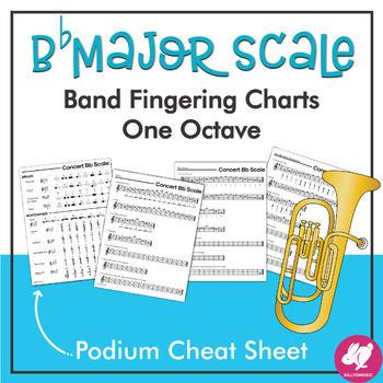 Concert Bb Scale Cheat Sheet