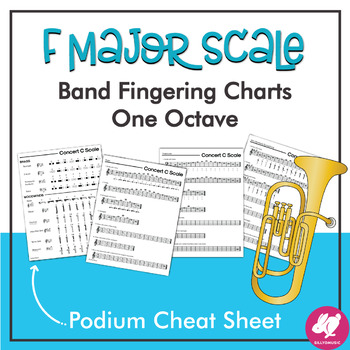 Concert F Scale Podium Cheat Sheet Student Fingering Charts