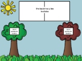Conciencia Fonética -Spanish Phonetic Awareness Syllables & Words