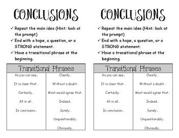 Conclusion Journal Resource Checklist