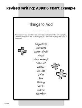 Concrete Words and Sensory Details (CCSS W.4.3d)
